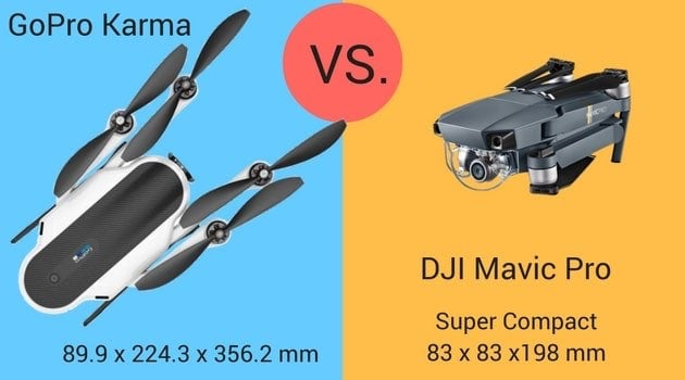 GoPro Karma vs DJI Mavic Pro. Size Comparision when Folded