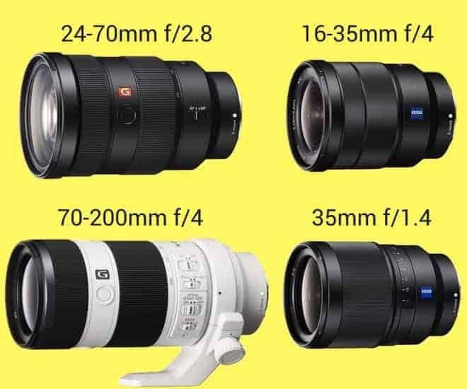 Best Sony A7 Lenses