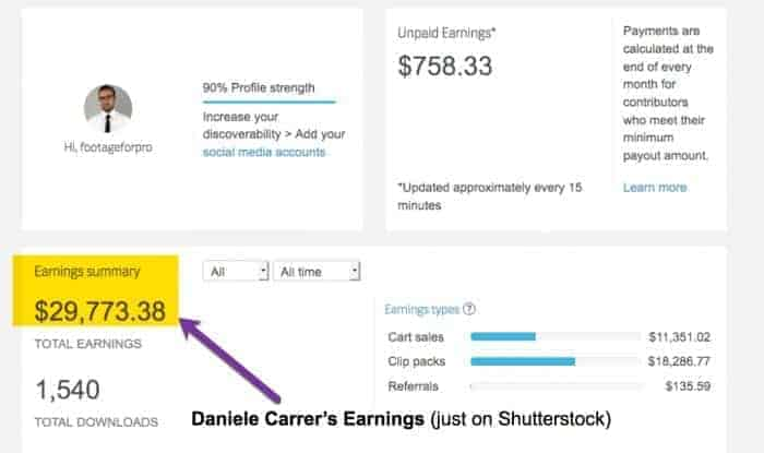 Daniele Carrer's Earning from Selling Vidoes on Shutterstock