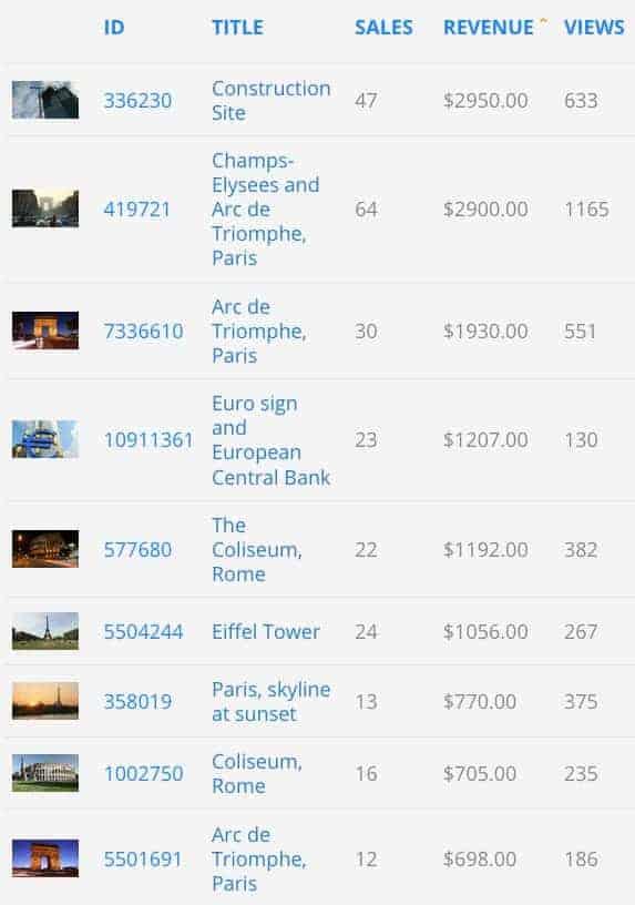Danlie Carrer Microstock Guru Shares His Pond5 Earnings (Screenshot from MicrostockGuru.com)