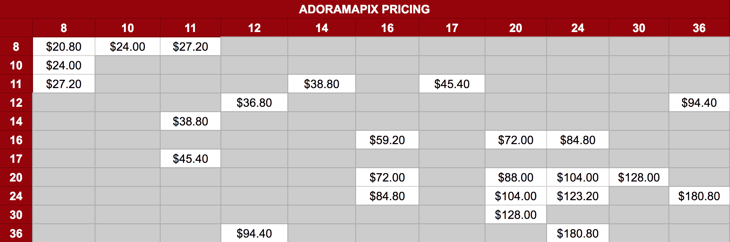 AdoramaPix Canvas Prices