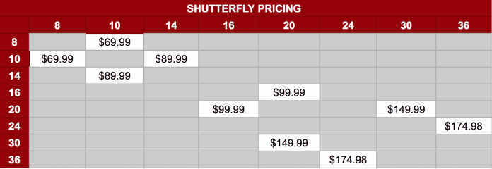 Shutterfly Canvas Prices