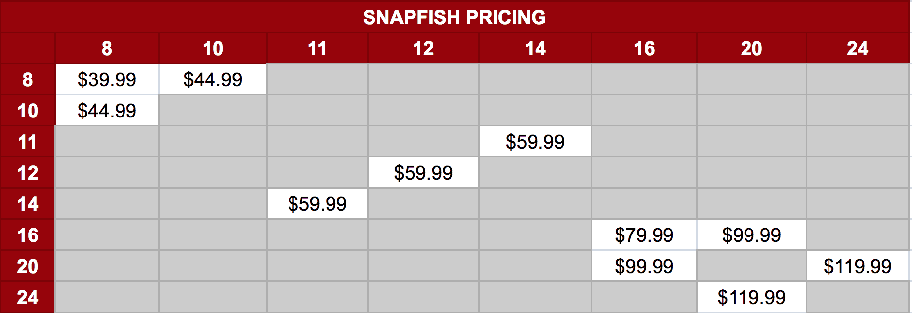 Snapfish Canvas Prices