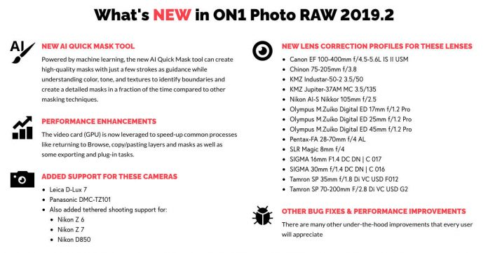 ON1 Photo RAW 2019.2 Update.