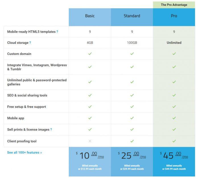 PhotoShelter Price Plans